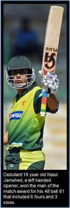 Under Qadir's suggestion, talented players like Nasir Jamshed can get more exposure to international cricket